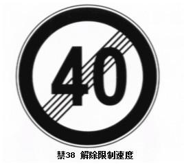 解除限速标志